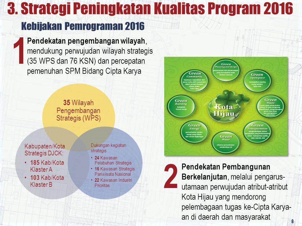 Kebijakan Pemrograman 2016