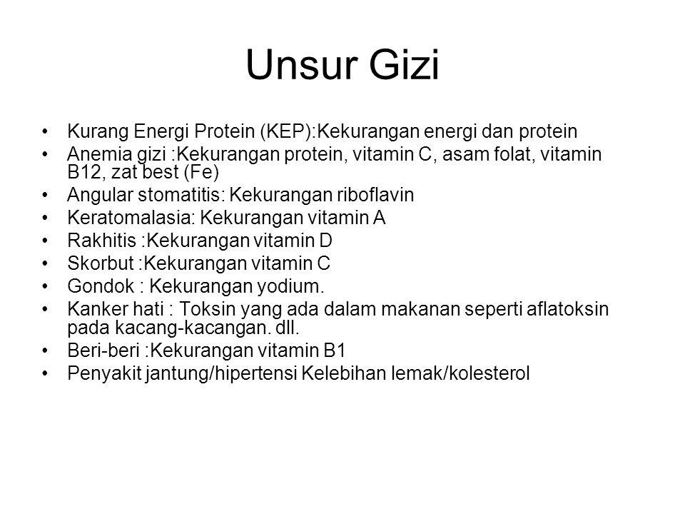Unsur Gizi Kurang Energi Protein (KEP):Kekurangan energi dan protein