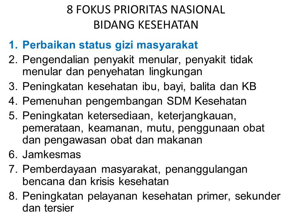 8 FOKUS PRIORITAS NASIONAL