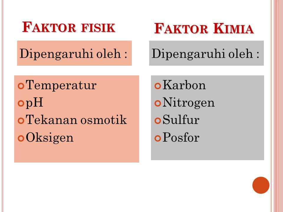 Faktor fisik Faktor Kimia Dipengaruhi oleh : Dipengaruhi oleh :