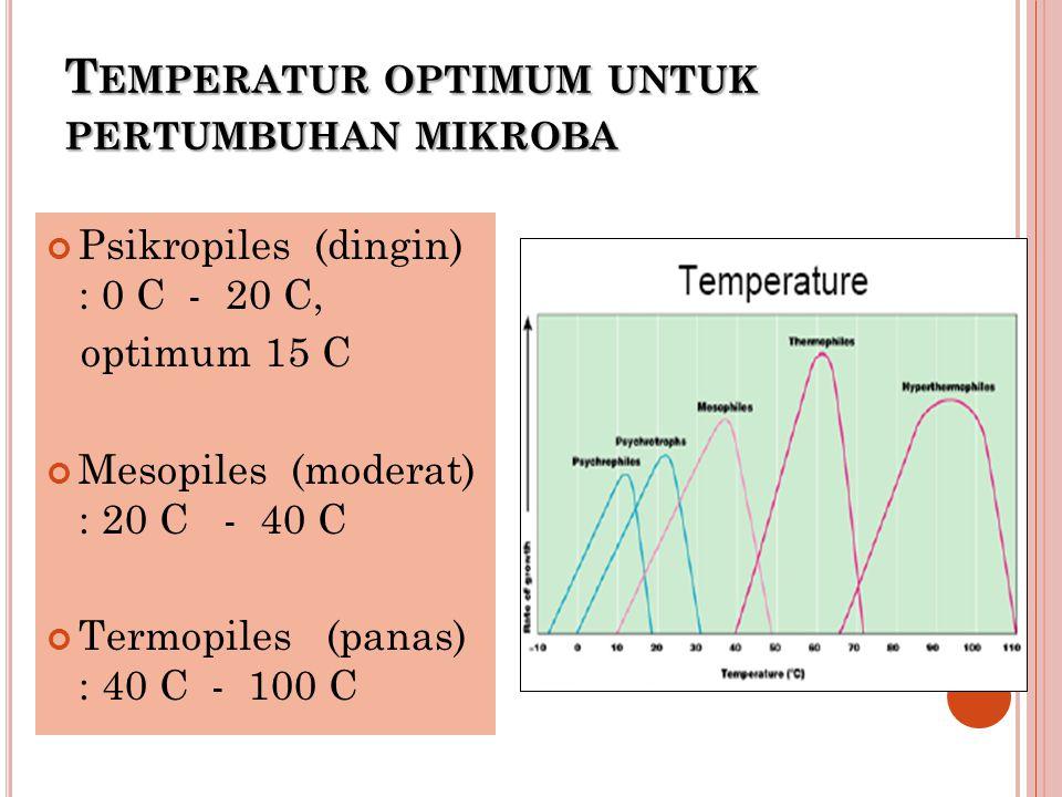 Temperatur optimum untuk pertumbuhan mikroba