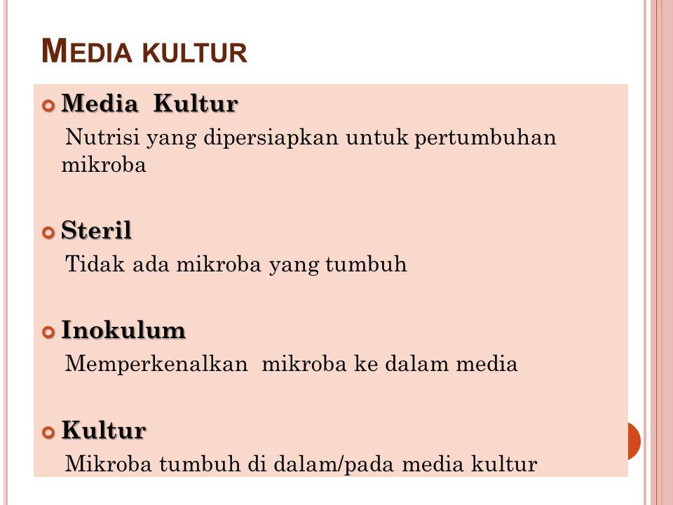 Media kultur Media Kultur Steril Inokulum Kultur