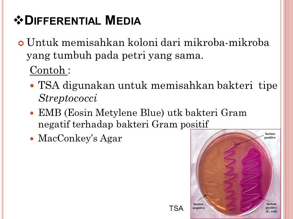 Differential Media Untuk memisahkan koloni dari mikroba-mikroba yang tumbuh pada petri yang sama. Contoh :