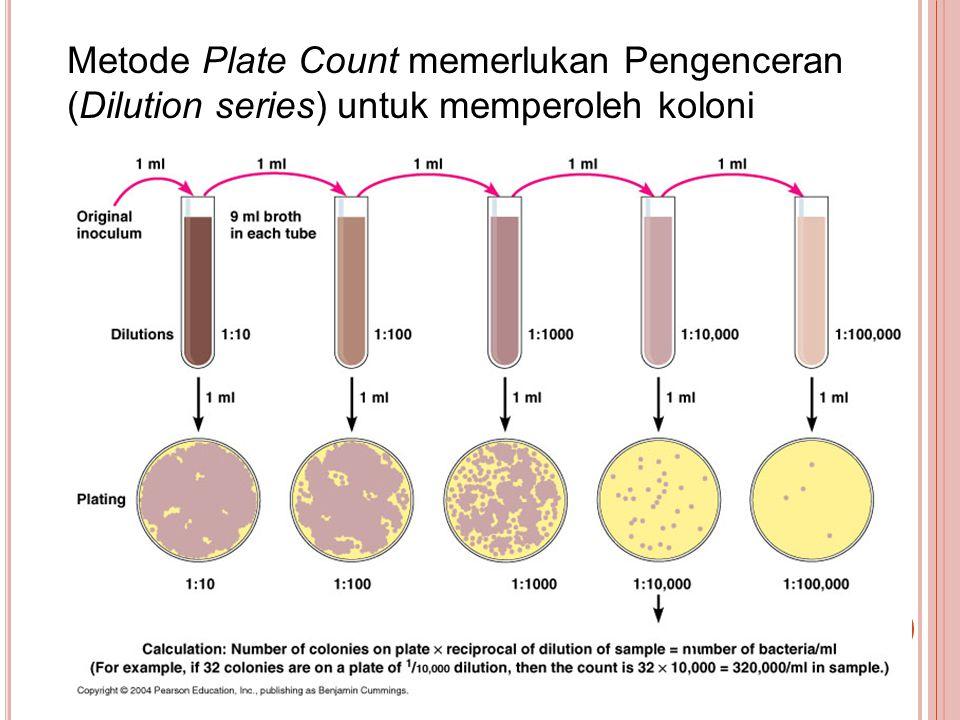 Metode Plate Count memerlukan Pengenceran