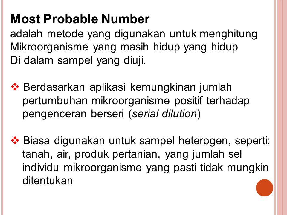 Most Probable Number adalah metode yang digunakan untuk menghitung
