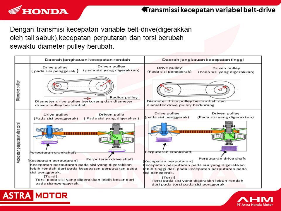 ¿Transmissi kecepatan variabel belt-drive