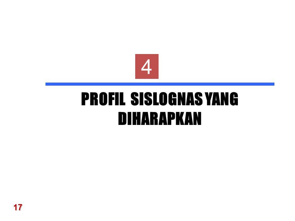 PROFIL SISLOGNAS YANG DIHARAPKAN