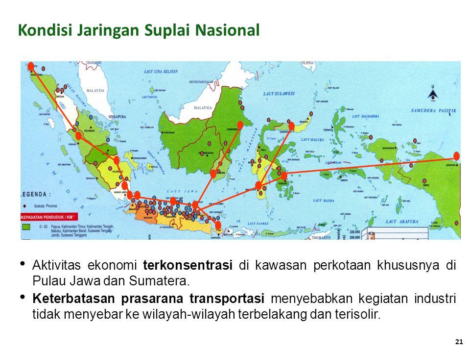 Kondisi Jaringan Suplai Nasional