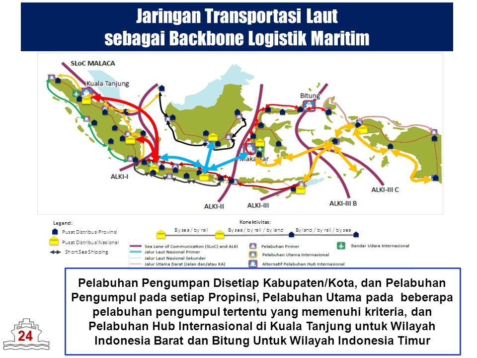 Jaringan Transportasi Laut sebagai Backbone Logistik Maritim