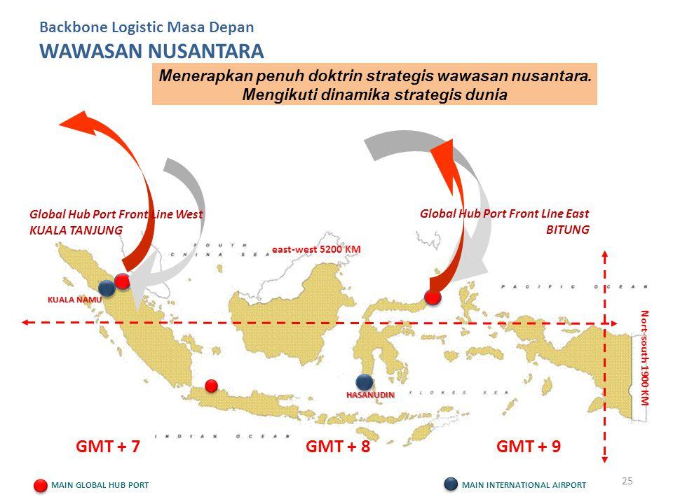 GMT + 7 GMT + 8 GMT + 9 Backbone Logistic Masa Depan WAWASAN NUSANTARA