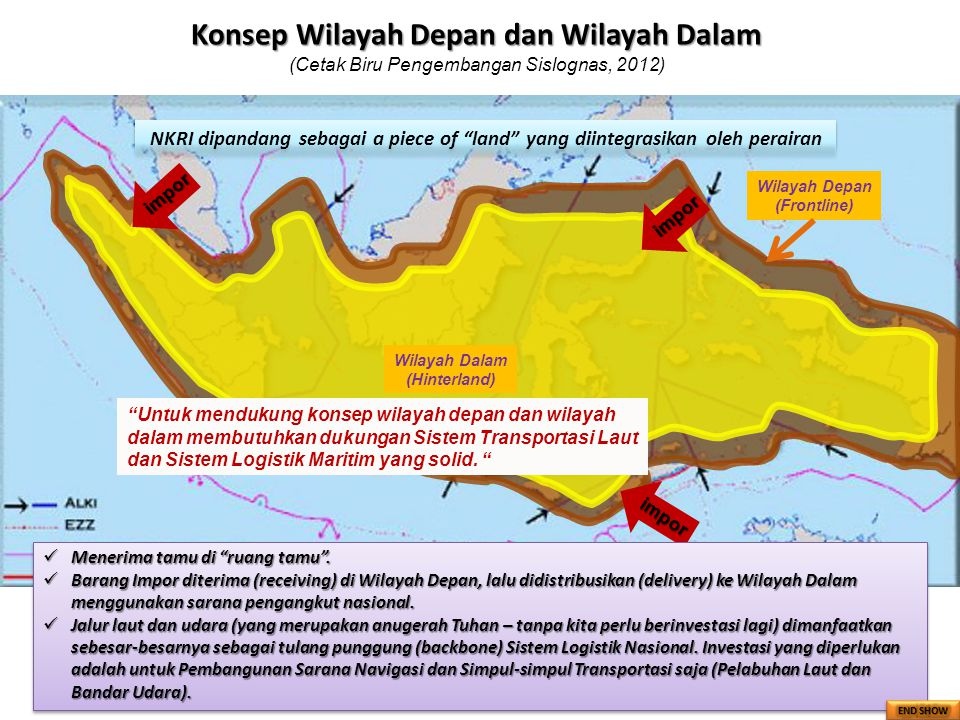 Konsep Wilayah Depan dan Wilayah Dalam