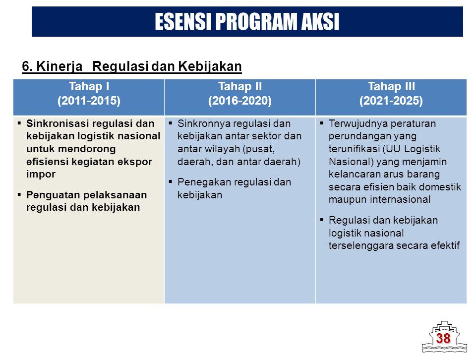 ESENSI PROGRAM AKSI 6. Kinerja Regulasi dan Kebijakan 38 Tahap I