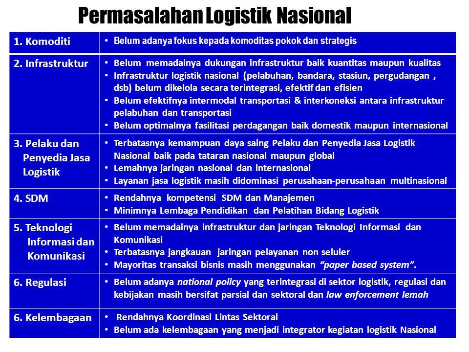 Permasalahan Logistik Nasional