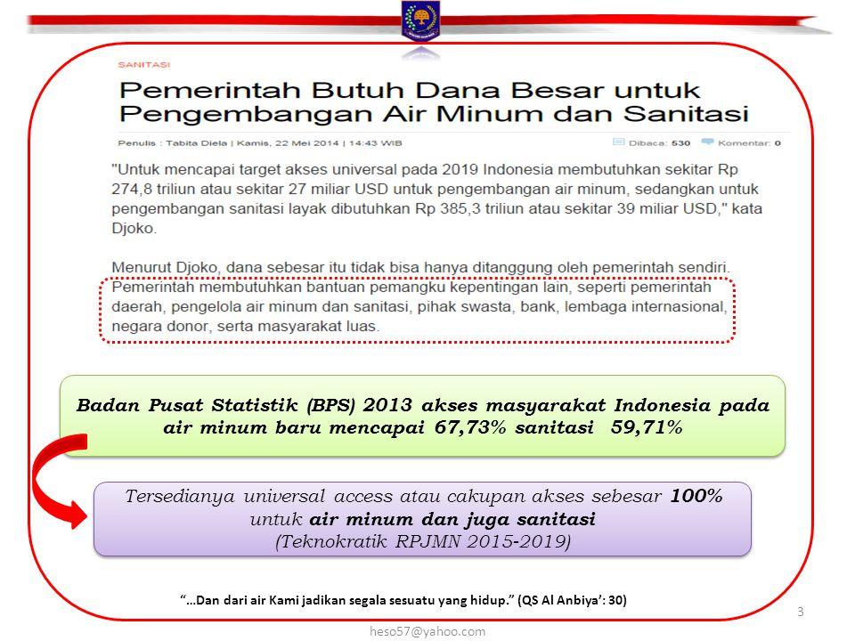 Badan Pusat Statistik (BPS) 2013 akses masyarakat Indonesia pada air minum baru mencapai 67,73% sanitasi 59,71%