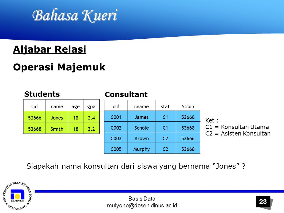 Basis Data mulyono@dosen.dinus.ac.id