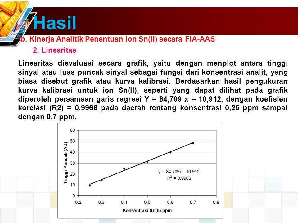 Hasil b. Kinerja Analitik Penentuan Ion Sn(II) secara FIA-AAS