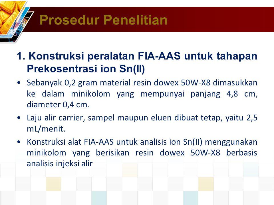 Prosedur Penelitian 1. Konstruksi peralatan FIA-AAS untuk tahapan Prekosentrasi ion Sn(II)