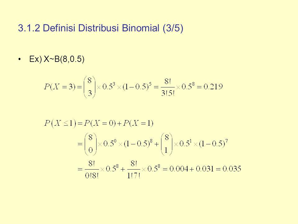 3.1.2 Definisi Distribusi Binomial (3/5)