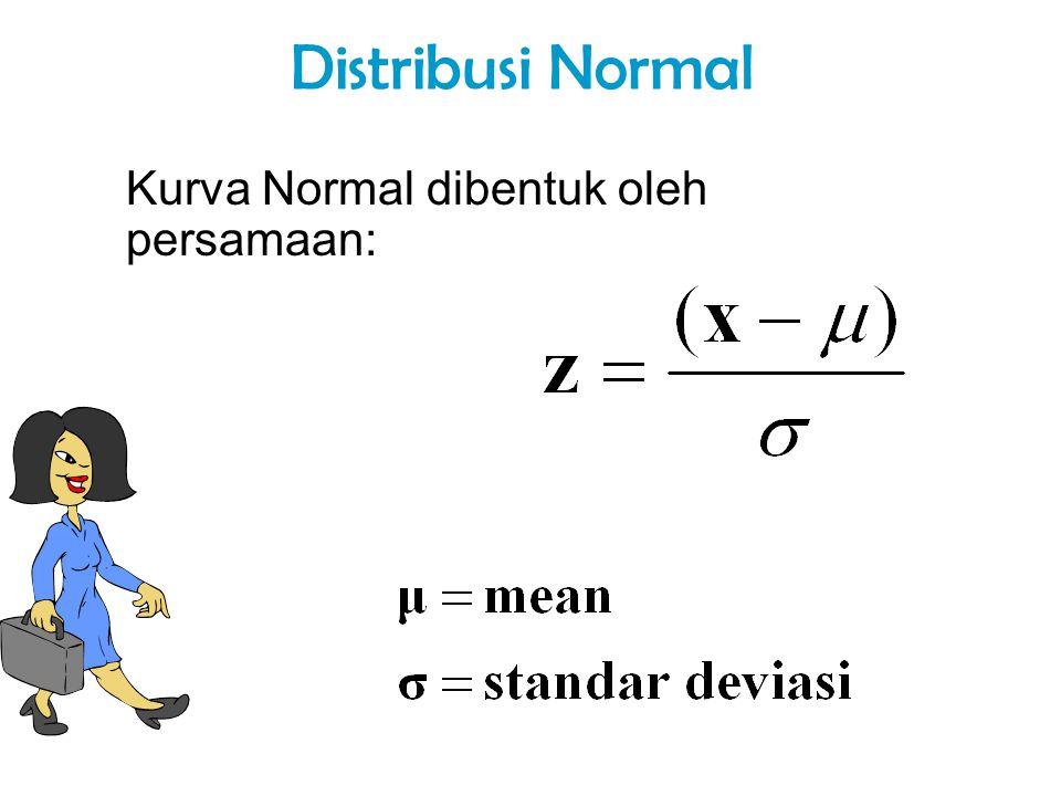 Distribusi Normal Kurva Normal dibentuk oleh persamaan: