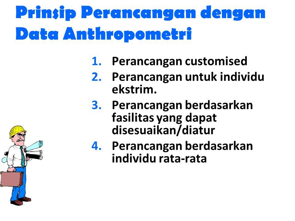 Prinsip Perancangan dengan Data Anthropometri