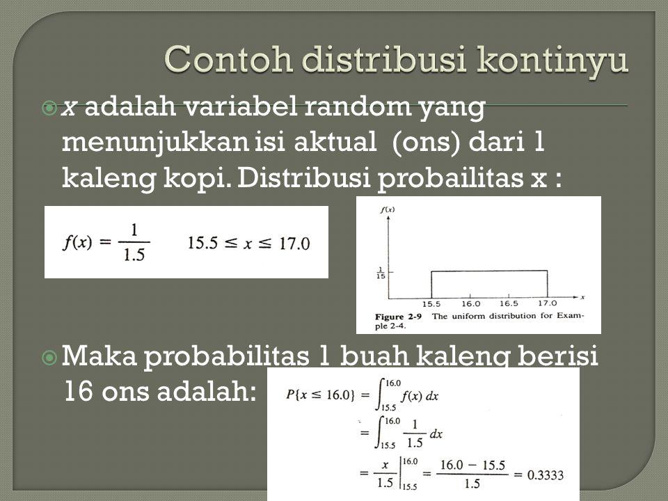 Contoh distribusi kontinyu