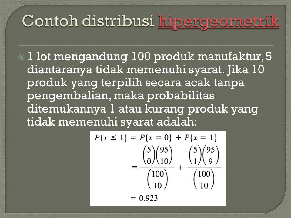 Contoh distribusi hipergeometrik