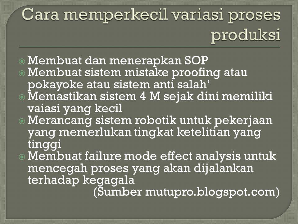 Cara memperkecil variasi proses produksi