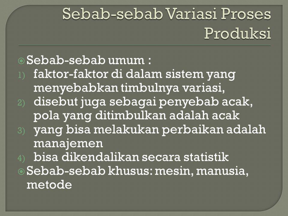 Sebab-sebab Variasi Proses Produksi