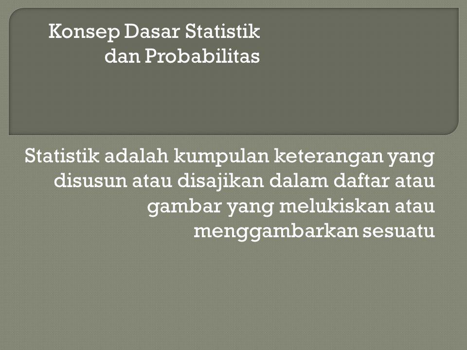 Konsep Dasar Statistik dan Probabilitas