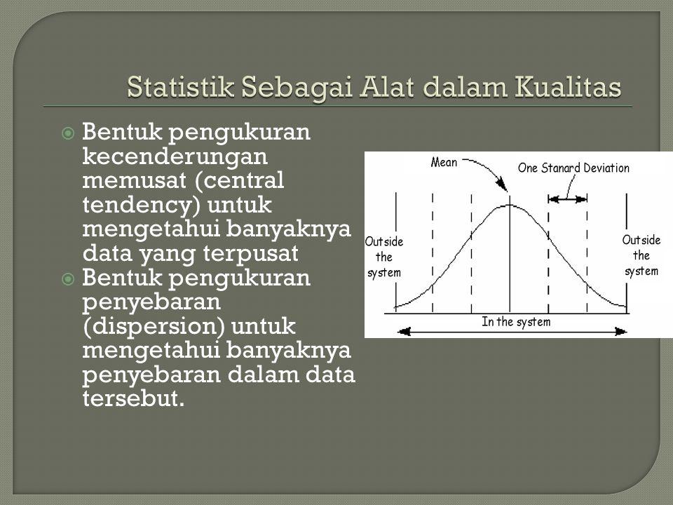 Statistik Sebagai Alat dalam Kualitas