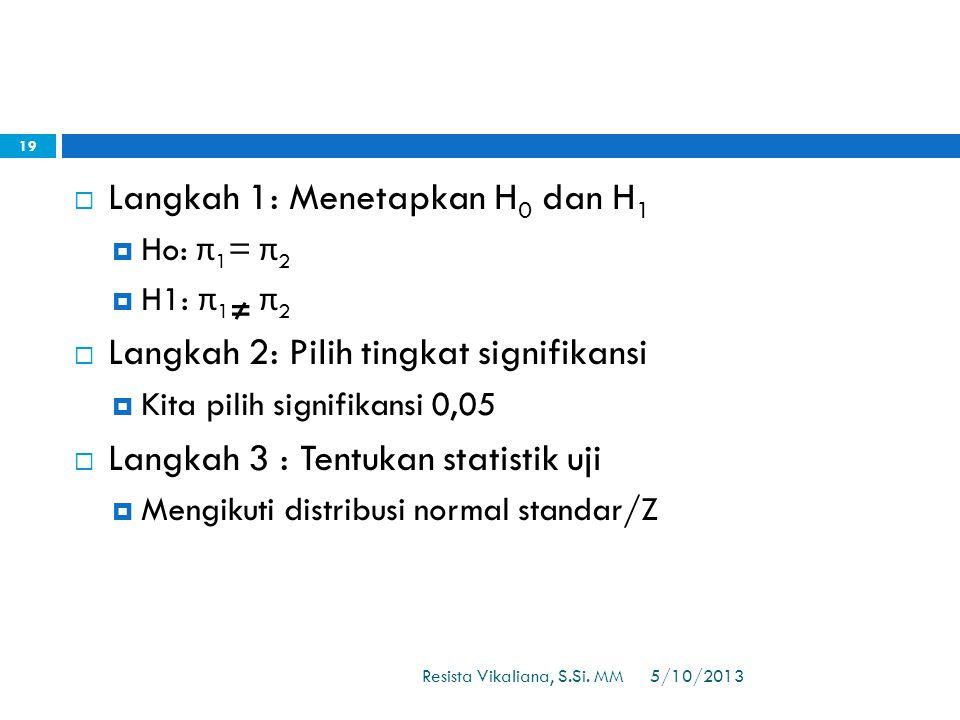 Langkah 1: Menetapkan H0 dan H1