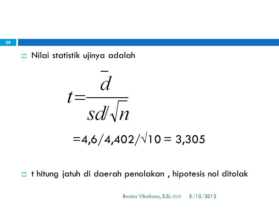 =4,6/4,402/√10 = 3,305 Nilai statistik ujinya adalah