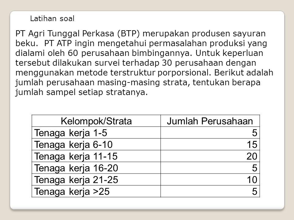 Kelompok/Strata Jumlah Perusahaan Tenaga kerja 1-5 5 Tenaga kerja 6-10