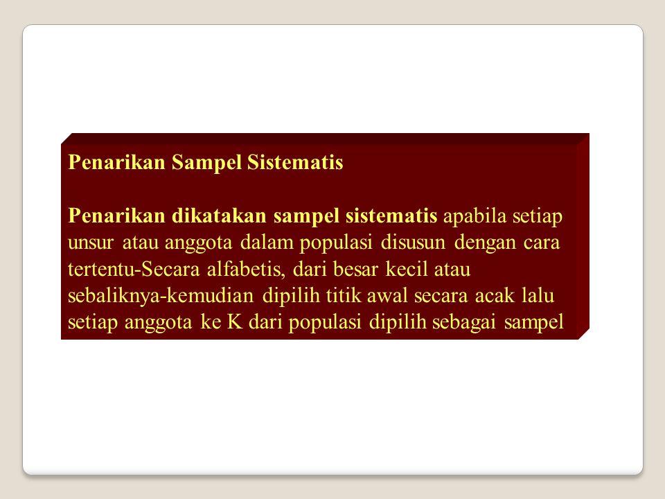 Penarikan Sampel Sistematis