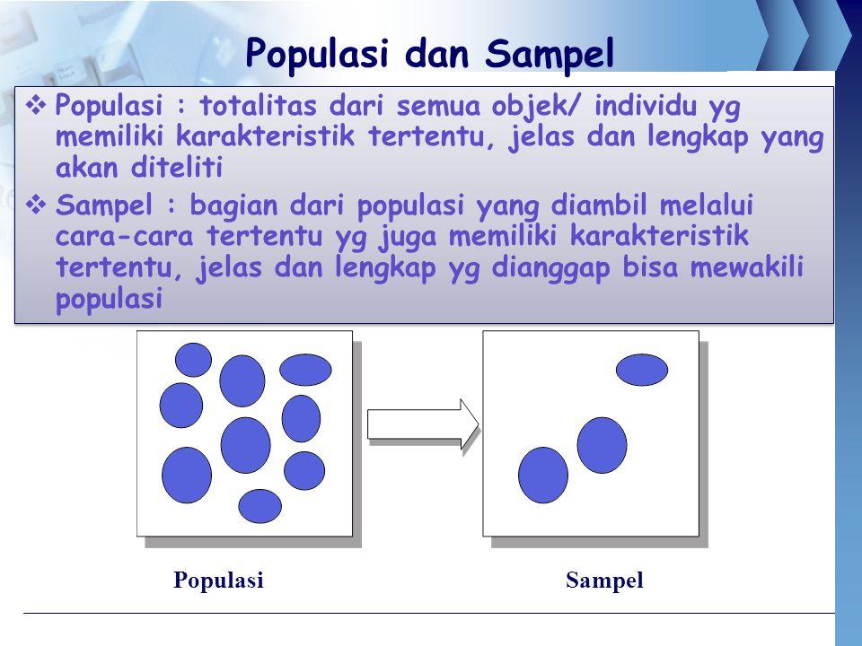 Populasi dan Sampel Populasi : totalitas dari semua objek/ individu yg memiliki karakteristik tertentu, jelas dan lengkap yang akan diteliti.