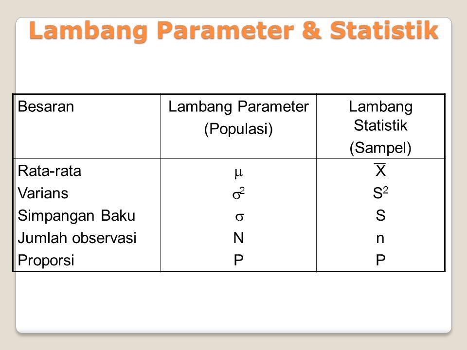 Lambang Parameter & Statistik