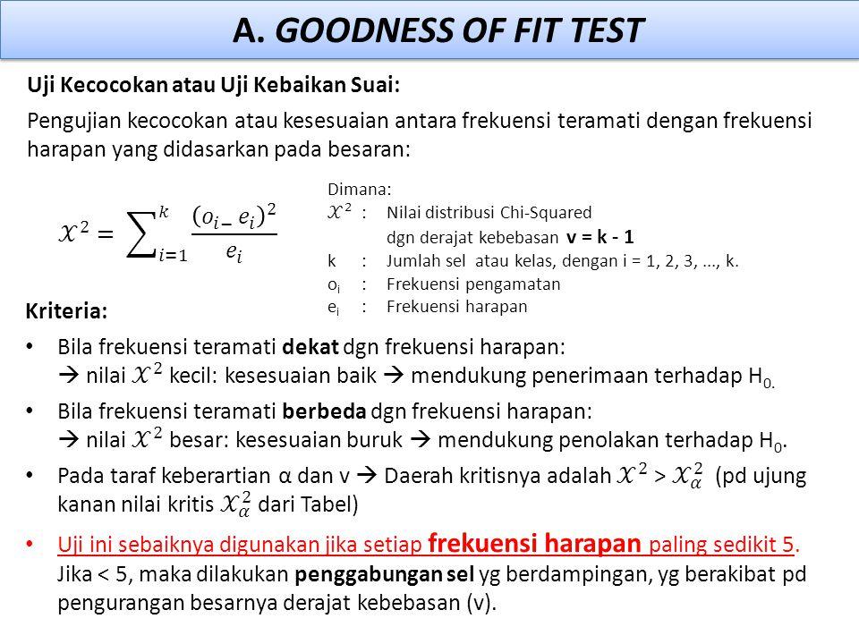 A. GOODNESS OF FIT TEST Uji Kecocokan atau Uji Kebaikan Suai:
