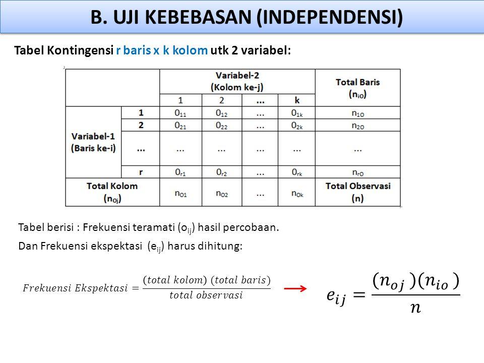 B. UJI KEBEBASAN (INDEPENDENSI)