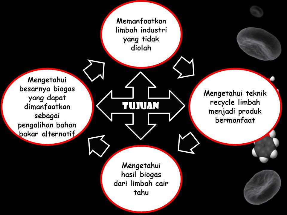 Memanfaatkan limbah industri yang tidak diolah
