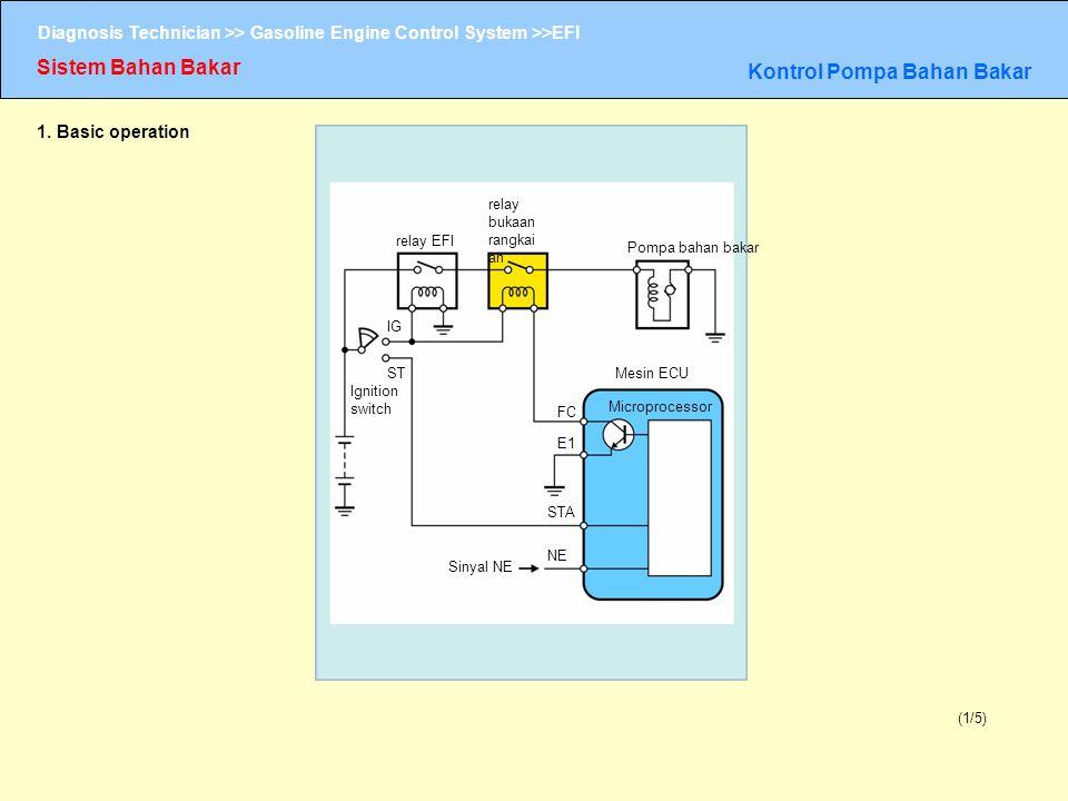 Kontrol Pompa Bahan Bakar