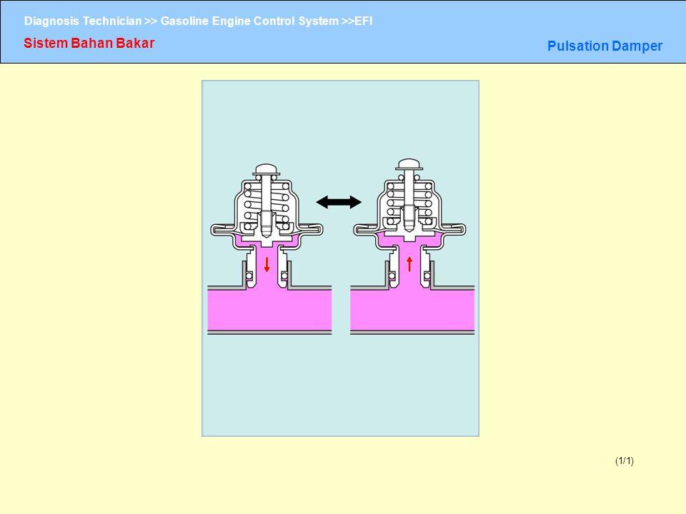 Sistem Bahan Bakar Pulsation Damper Pulsation Damper