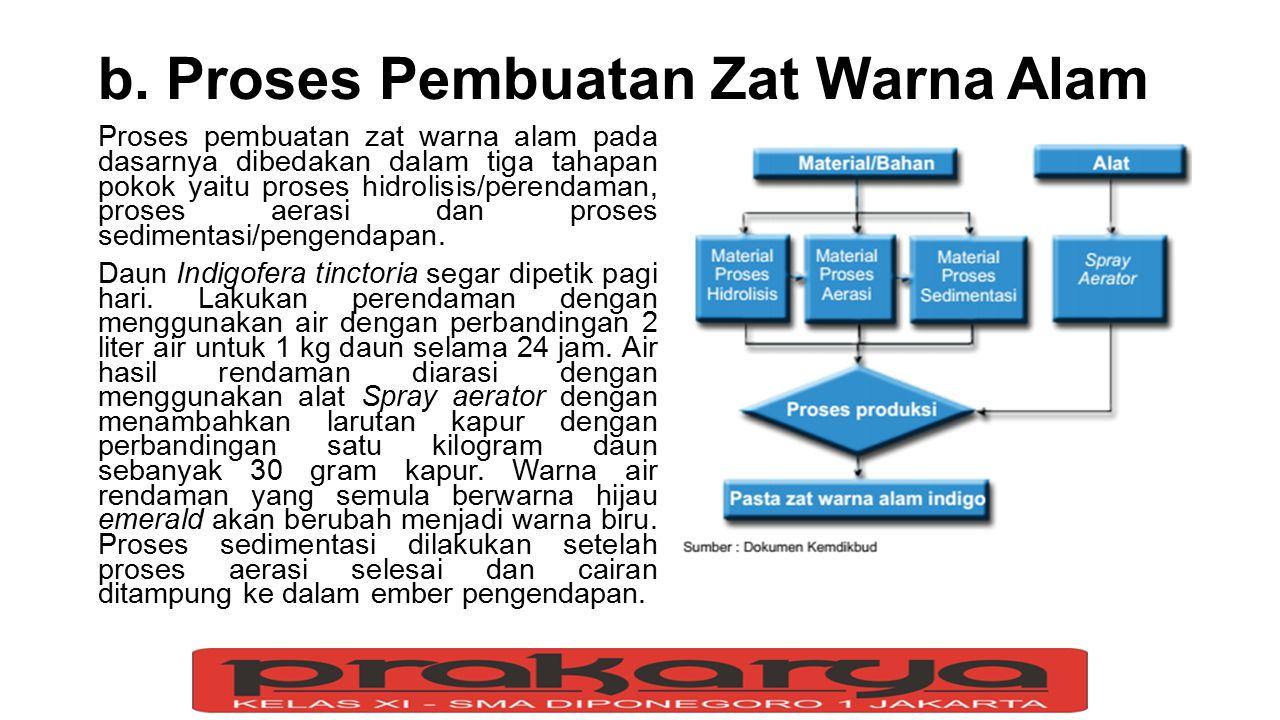 b. Proses Pembuatan Zat Warna Alam