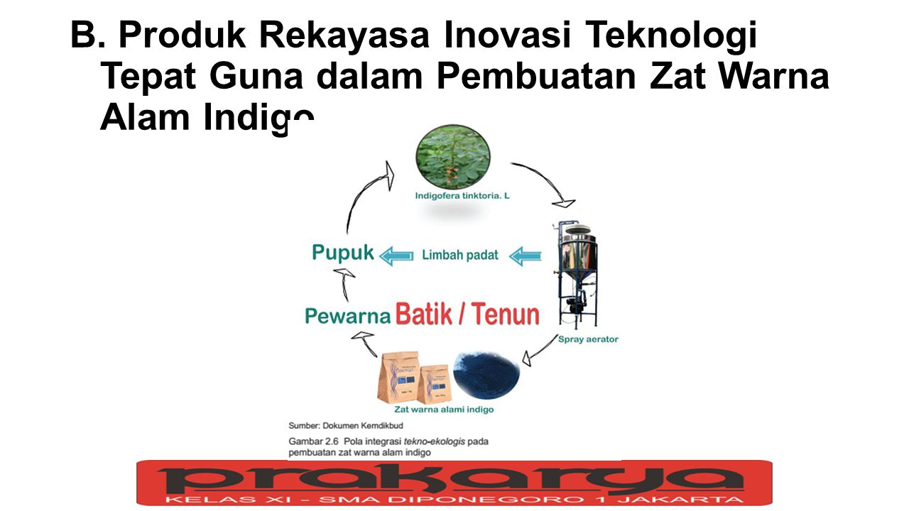 B. Produk Rekayasa Inovasi Teknologi Tepat Guna dalam Pembuatan Zat Warna Alam Indigo