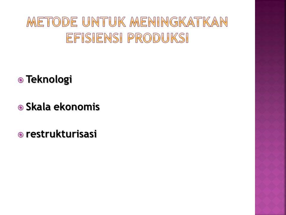 Metode untuk meningkatkan efisiensi produksi