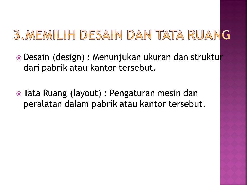 3.Memilih Desain dan Tata Ruang