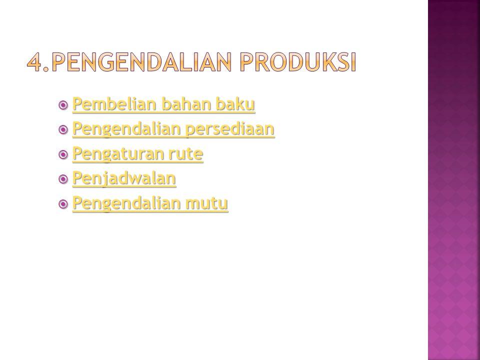 4.Pengendalian Produksi