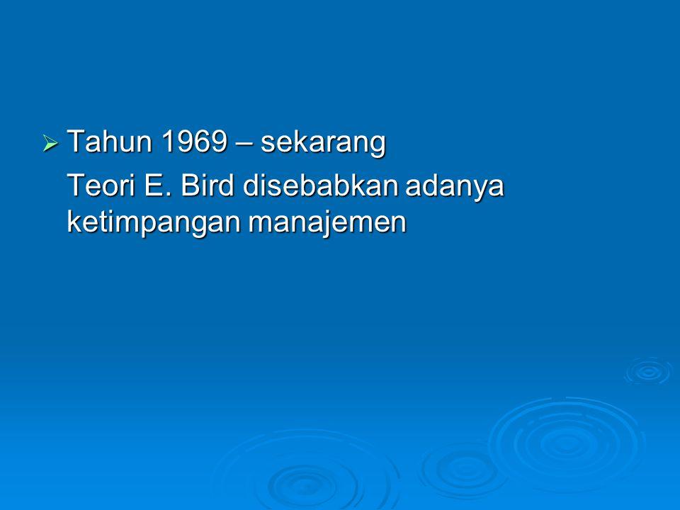 Tahun 1969 – sekarang Teori E. Bird disebabkan adanya ketimpangan manajemen