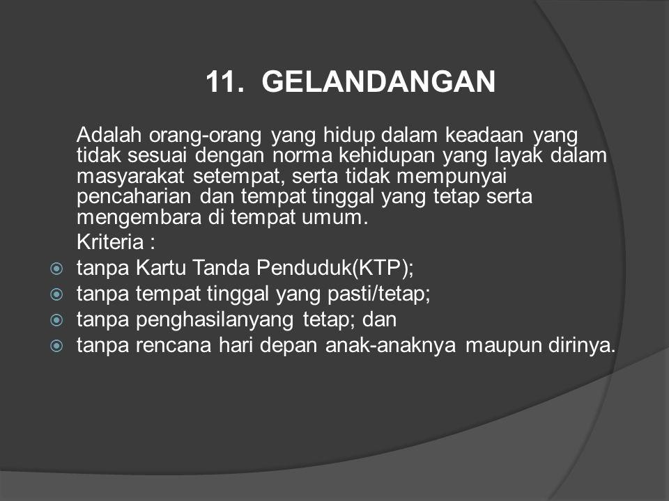 11. GELANDANGAN