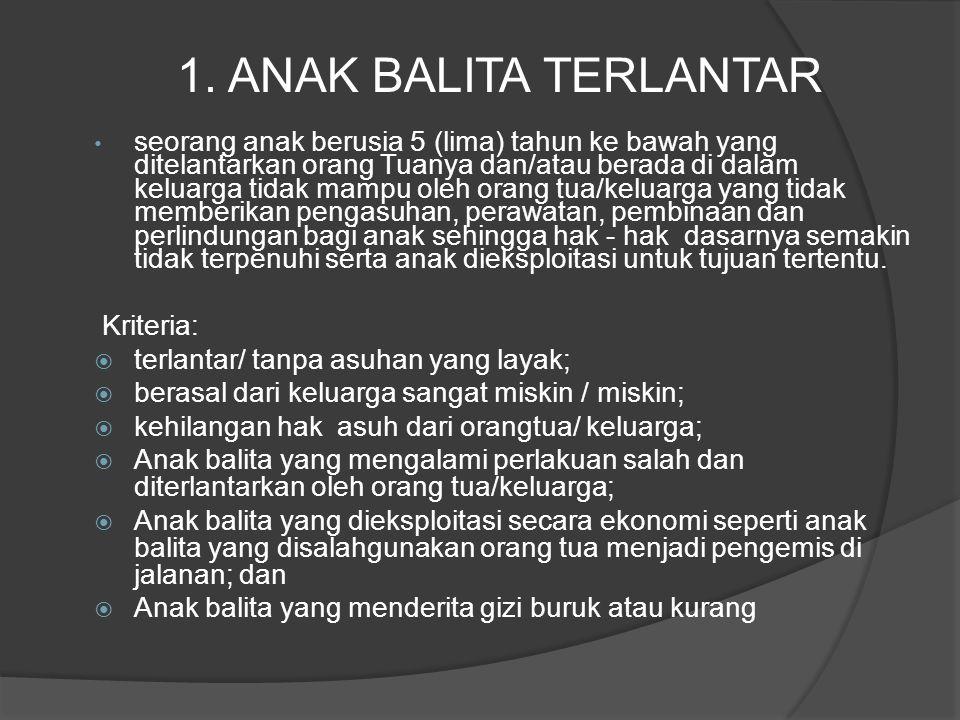 1. ANAK BALITA TERLANTAR