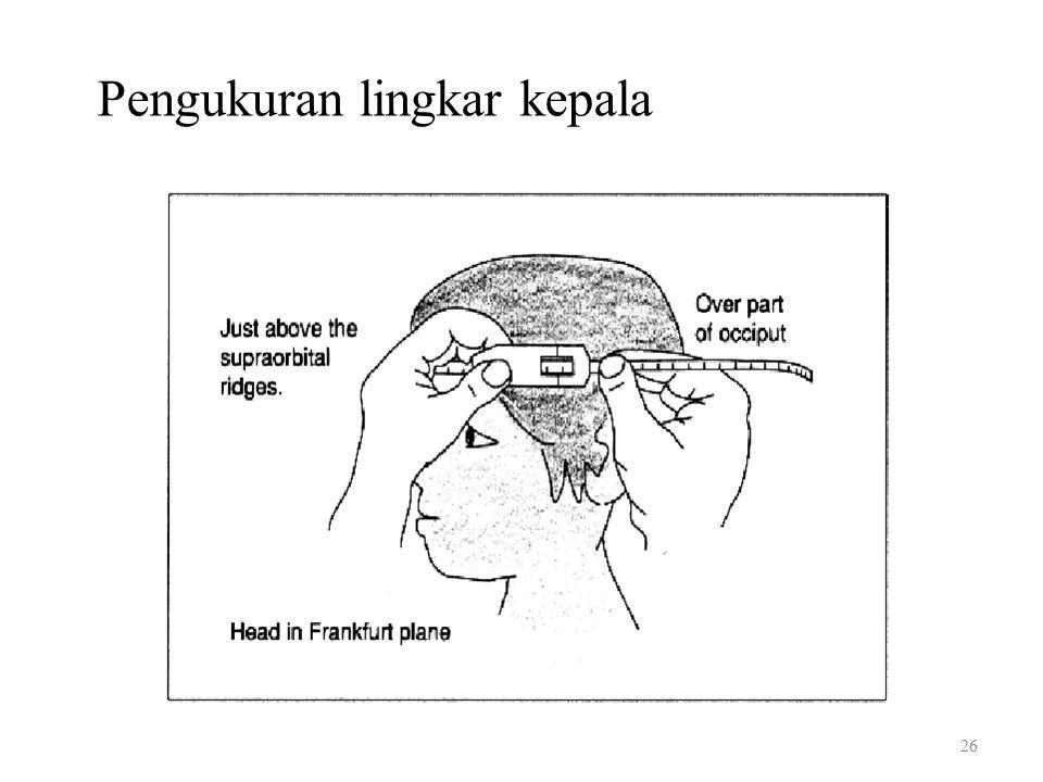 Pengukuran lingkar kepala